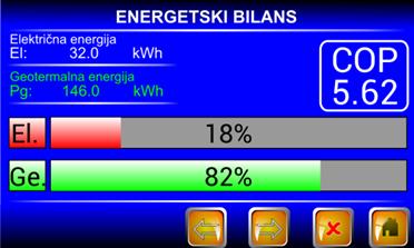 Energetski bilans