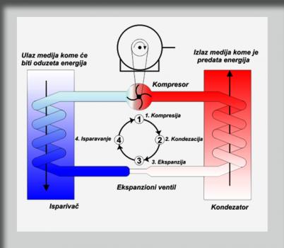 Isparivac kondenzator