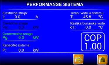 Performanse sistema